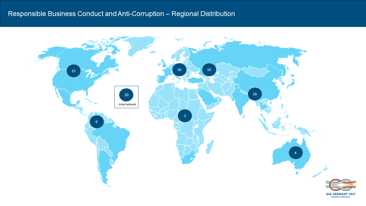 B20 Responsible Business Conduct & Anti-Corruption regional distribution