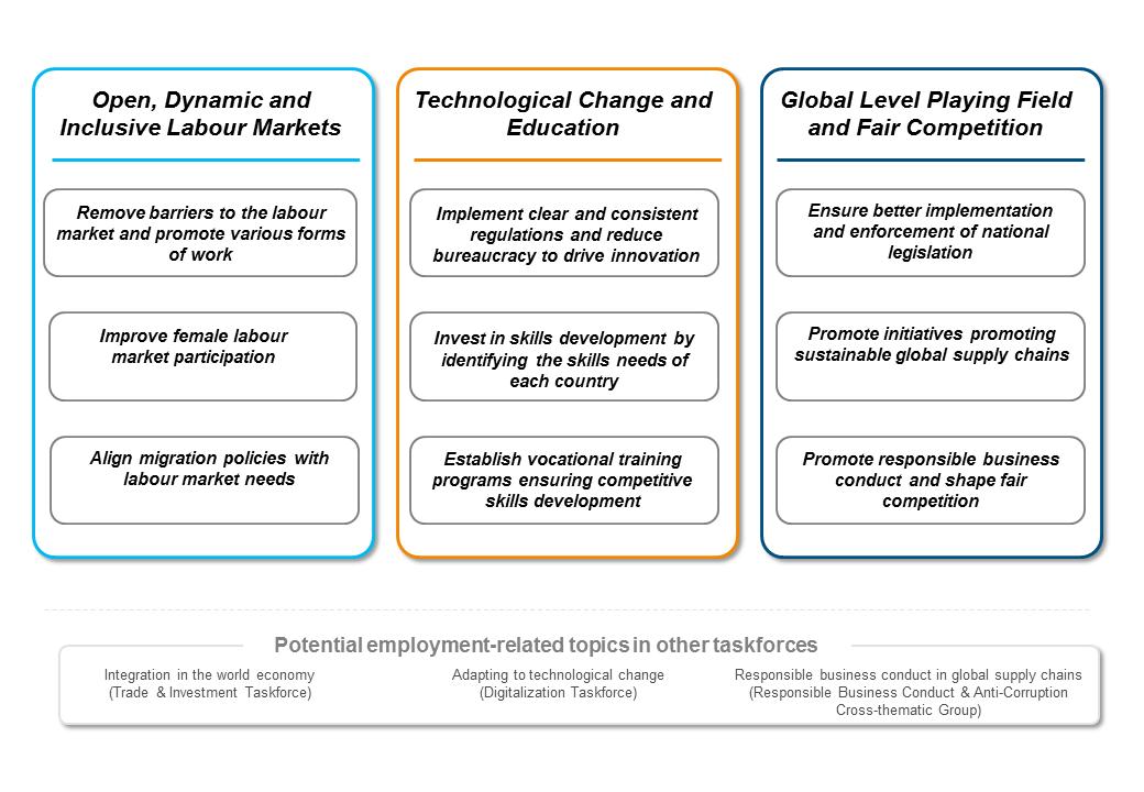 oecd guidelines for multinational enterprises 2017