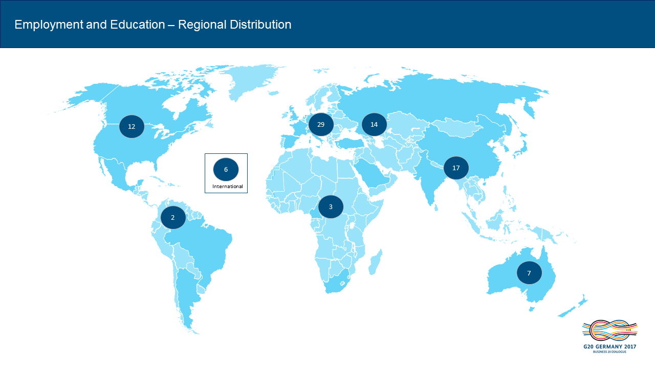 B20 Employment and Education regional distribution