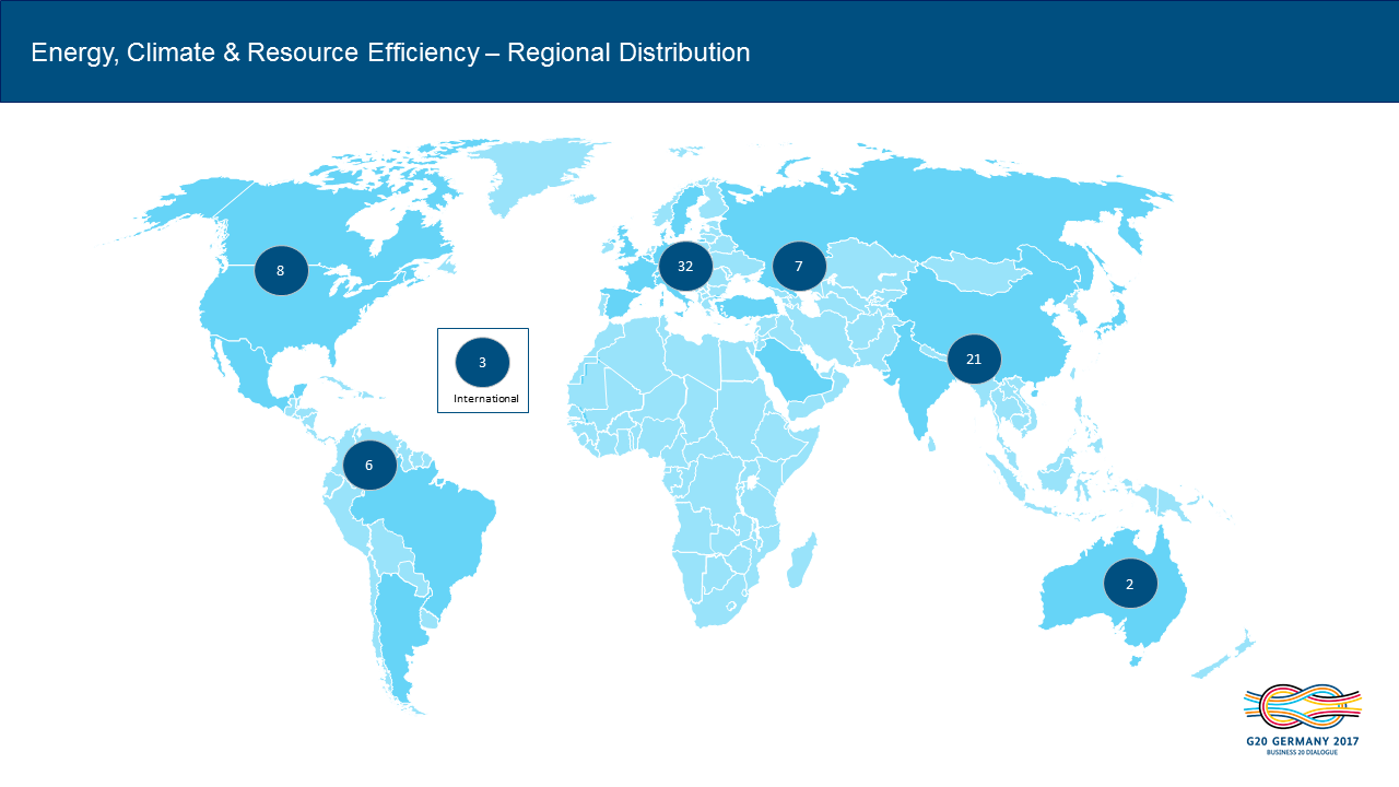 B20 Energy, Climate & Resource Efficiency regional distribution