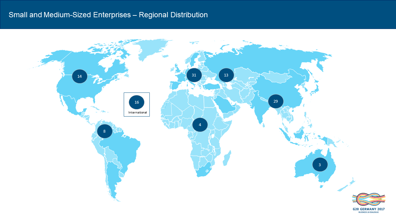 B20 Small and Medium Enterprises regional distribution